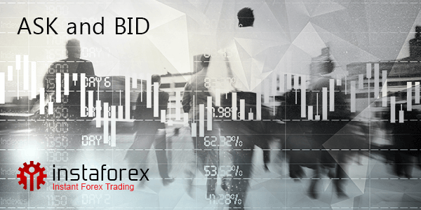 What is bid and ask on Forex?