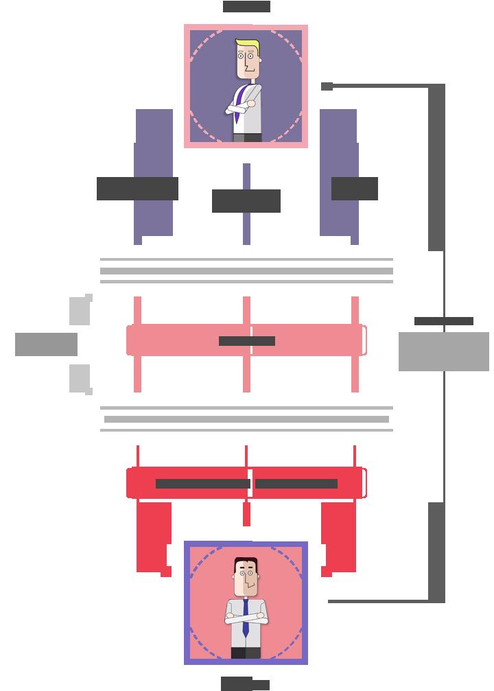 hoe werkt forex handel ist es legal, kryptowährung in den Österreich zu handeln?