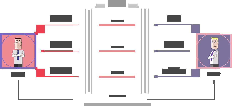 hoe werkt forex handel handelsführer für kryptowährungen