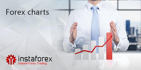 Analisis de graficos forex