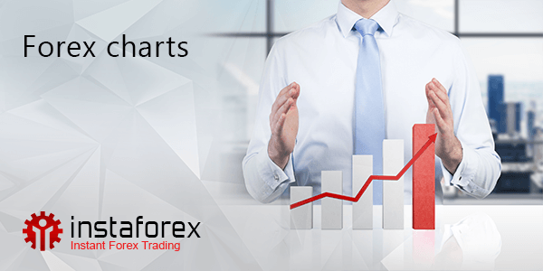 Online-Forex-Charts