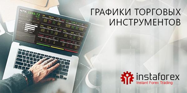 котирування валют, курси валют онлайн