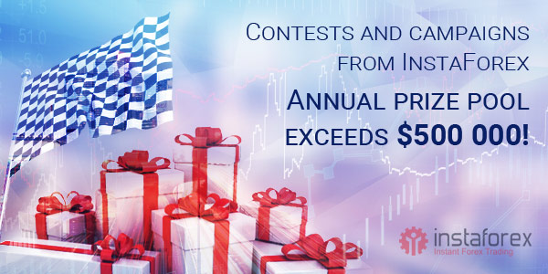 Forex contest list