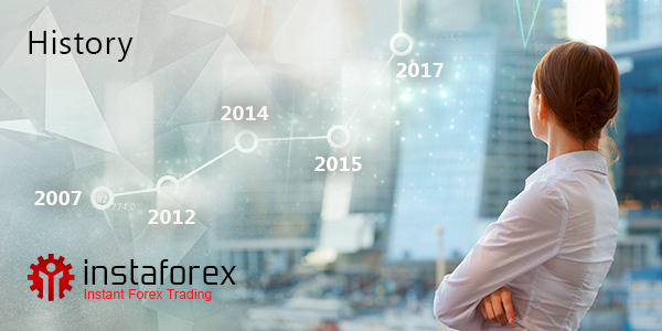binary option robot review instaforex company info