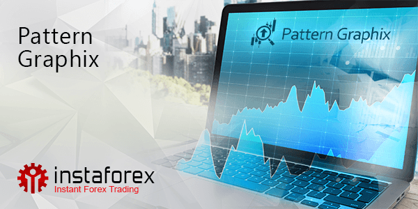 Graphical patterns indicator Pattern Graphix