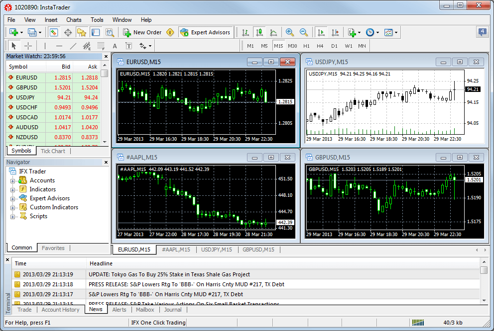 Download Trading Terminal Mt4 For Windows