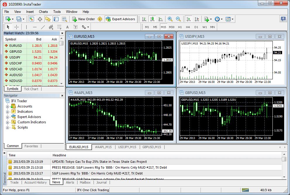 tranzacționare cu opțiuni binare criptomonede instaforex romania si moldova mt4
