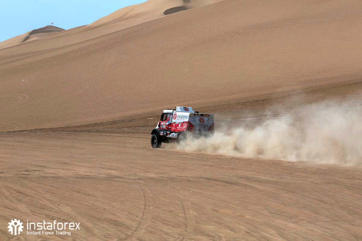 2nd stage Dakar 19