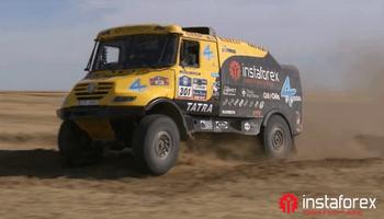 Persiapan Untuk Dakar Rally 2012