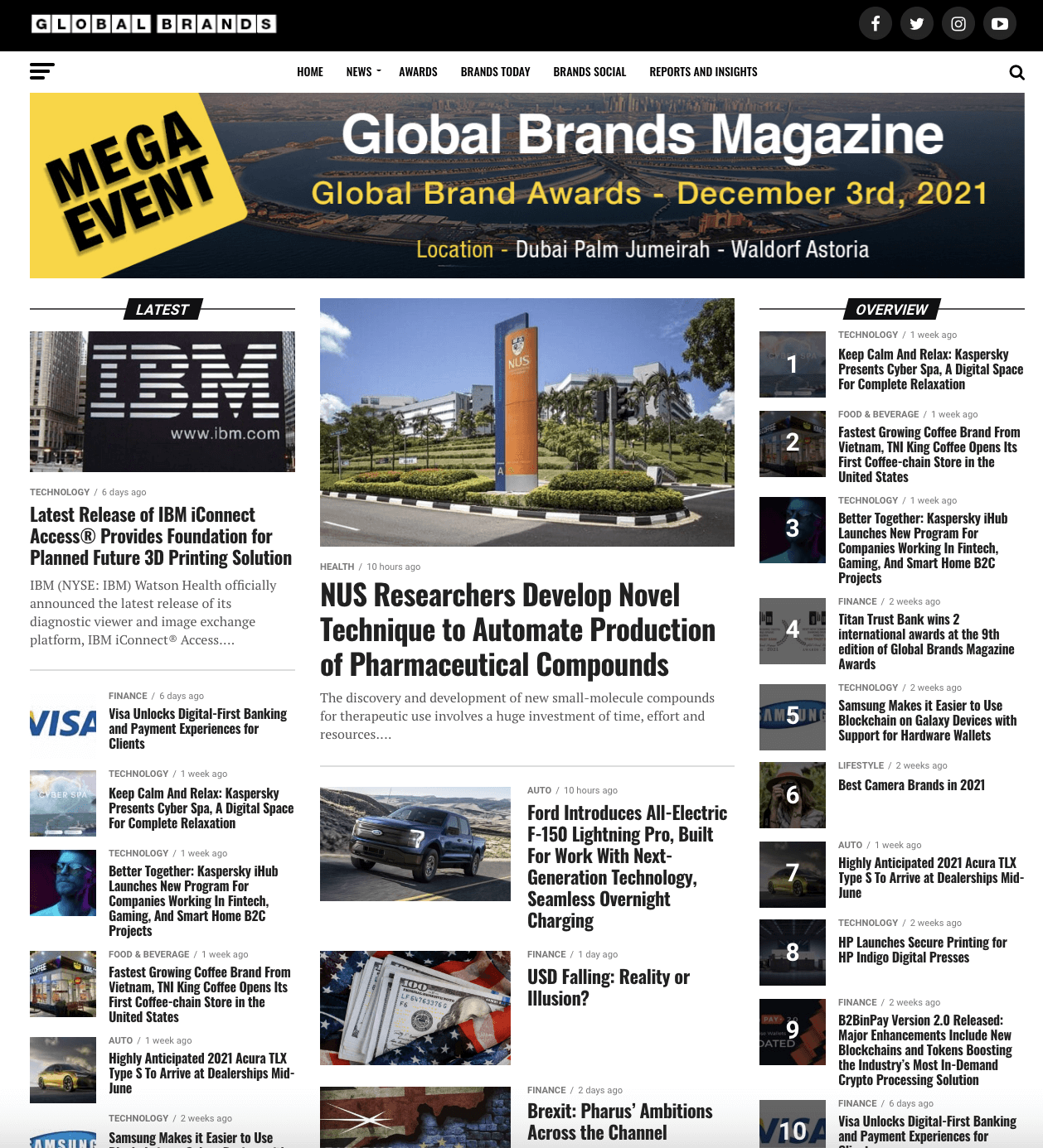 Global Brands, May 2020