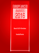 Best ECN Broker 2016 according to European CEO Awards