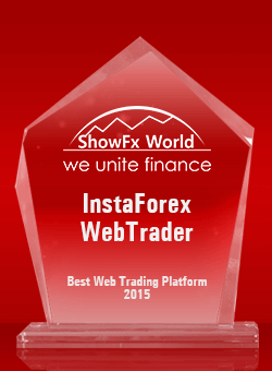 «Лучшая торговая Веб-платформа – 2015» по версии ShowFx World