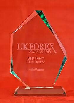 Der beste ECN-Broker 2013 laut UK Forex Awards