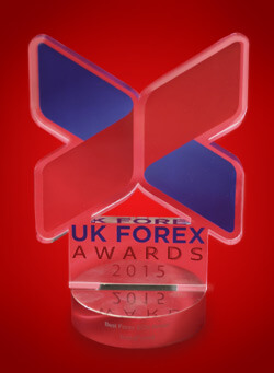 Najbolji Forex ECN broker 2015 prema UK Forex Awards-u