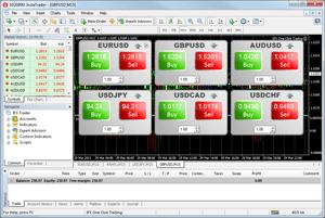 Binary auto trading vs binary options trading
