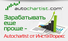 Autochartist