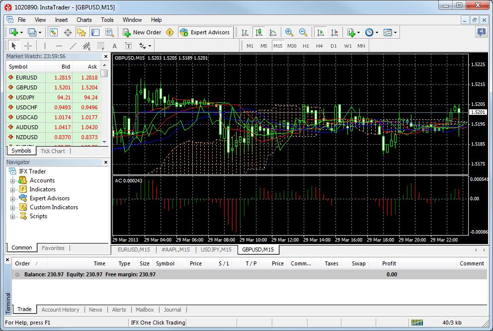 Mt4 download instaforex hergard investments that shoot