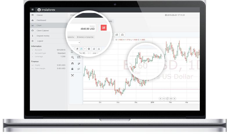 Web Trading Platforms