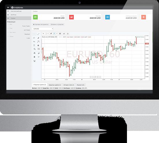 Instaforex web trading trelawny williams director fidelity investments